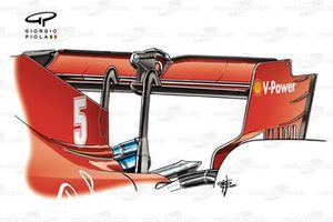 Detalle del alerón trasero del Ferrari SF1000 en el GP británico