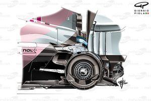Les freins arrière de la Racing Point RP20