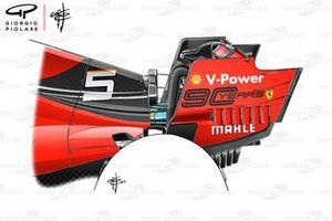 Ferrari SP90, rear wing end plate