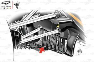 تفاصيل شفرات التوجية لسيارة هاس في.اف-19