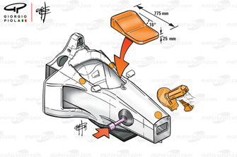 Chassis chip check procedure