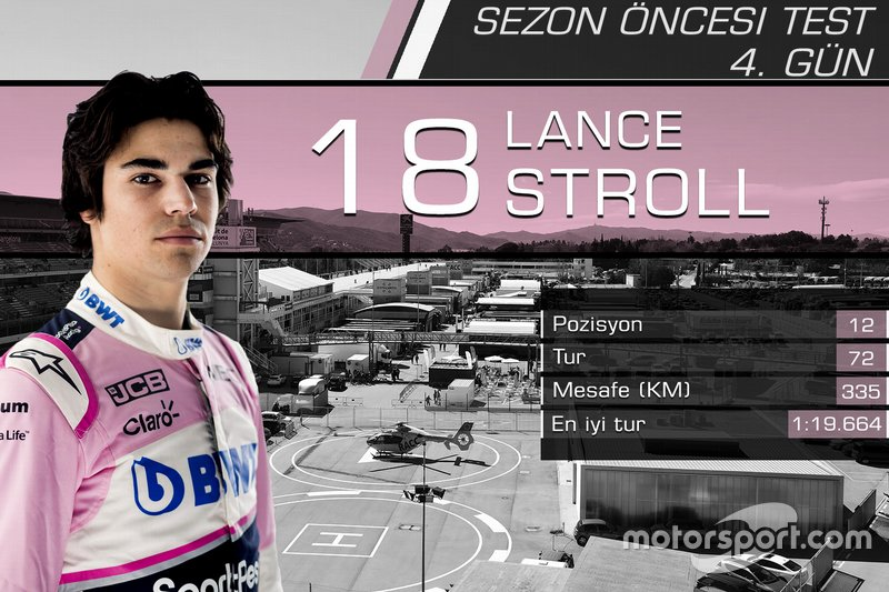 Lance Stroll, Racing Point F1 Team