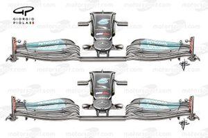مقارنة الجناح الأمامي لسيارة مرسيدس دبليو12