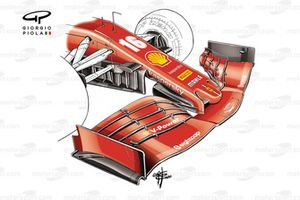 Ferrari SF1000 front wing Russian GP