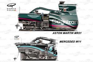 Comparación de los bargeboards del Aston Martin MR21 y el Mercedes W11