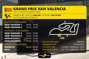 Tijdschema MotoGP Grand Prix van Valencia