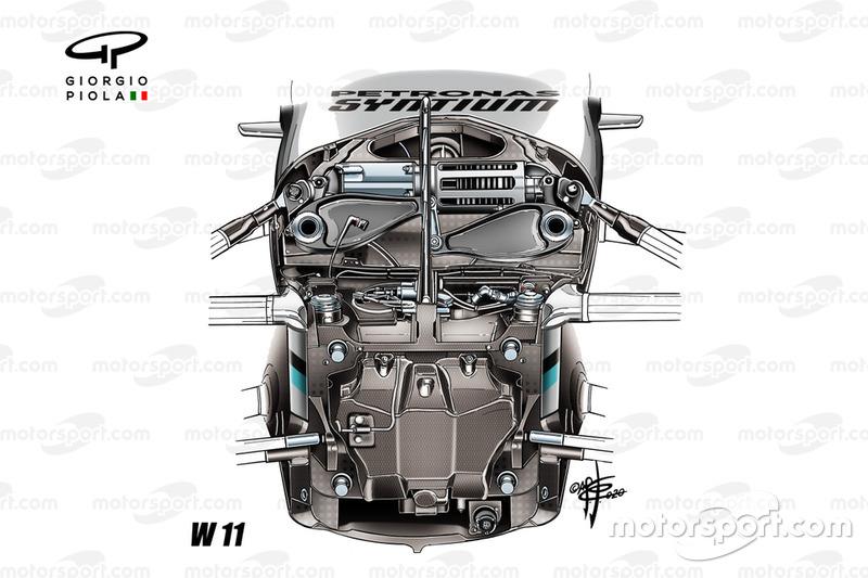 Detalle de la suspensión delantera del Mercedes AMG F1 W11