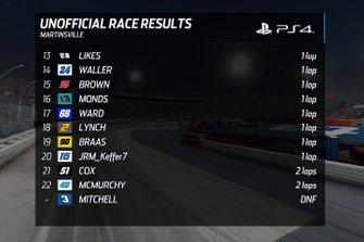 pretemporada: Resultados de la tercera ronda