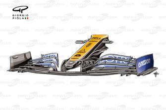 Aileron avant de la McLaren MCL35