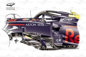 Red Bull Racing RB16, dettaglio dei sidepods