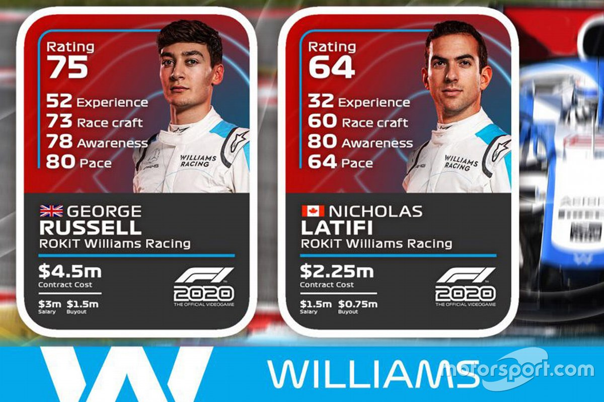 Williams drivers ratings