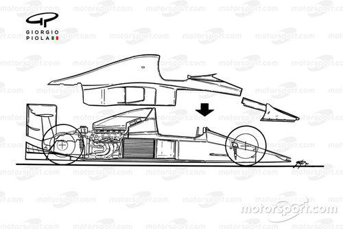 Formel 1 1990