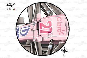 Dettagli del S-duct della Racing Point RP20