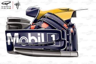Red Bull RB14 front endplate, Russian GP