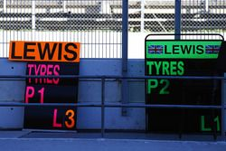 Lewis Hamilton, Mercedes AMG F1 experiments with different coloured pit boards