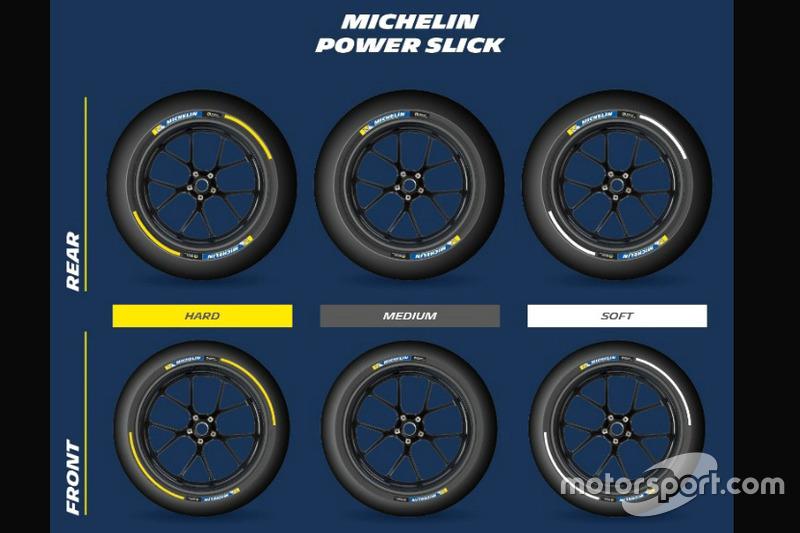 Цветовая маркировка шин Michelin