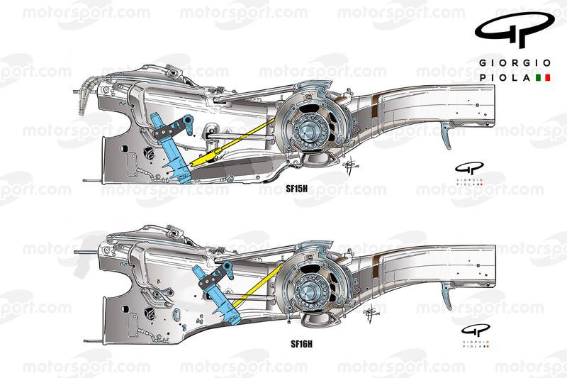 Ferrari SF16H ve SF15T vites kutusu karşılaştırması