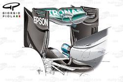Mercedes W07, GP di Baku, l'ala posteriore senza monkey seat