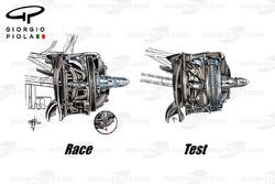 Mercedes W07, comparazione tra i freni usati in prova e in gara, GP del Brasile