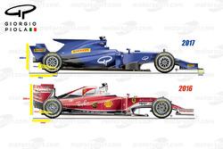 Vista laterale F1 2017 in alto; vista laterale F1 2016 in basso