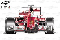 Vergelijking tussen de Ferrari SF16-H en SF70H - vooraanzicht