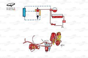 Pièces de la suspension active de la Williams FW11B
