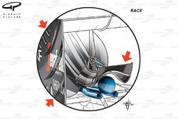 «Сиденье для обезьянки» McLaren MP4-31
