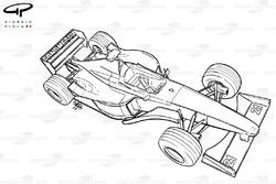 Vue d'ensemble de la Minardi M01