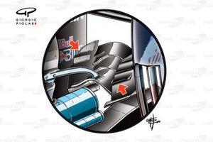 «Сиденье для обезьянки» Toro Rosso STR11 в модификации с высокой прижимной силой
