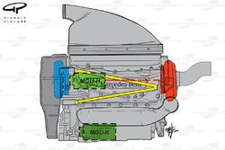 DUPLICATA : L'unité de puissance Mercedes PU106
