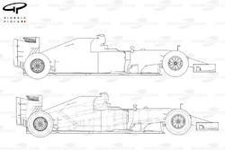 Vue de côté de la Ferrari F14 T