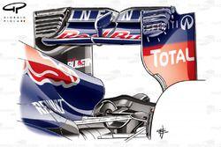Aileron arrière de la Red Bull RB9