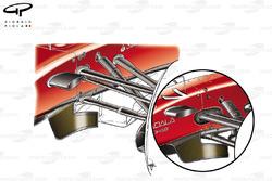 Comparaison de bras de direction de la Ferrari 150° Italia