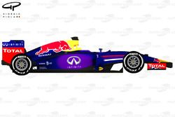 Red Bull RB10 side view