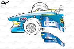 Développement du déflecteur de la Benetton B200