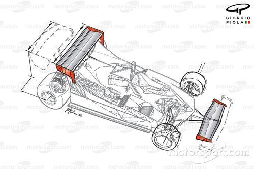Fórmula 1 1980
