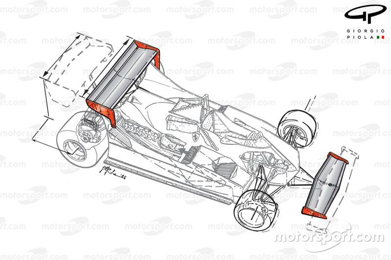 Ferrari - 1980