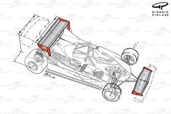 Ferrari 312T5 wings setup, Monaco GP