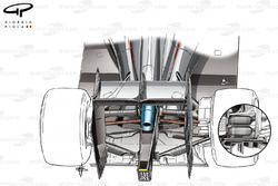 مقارنة نظام التعليق الخلفي لسيارة مكلارين