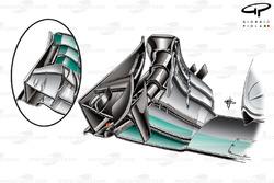 Comparaison d'ailerons avant de la Mercedes W06