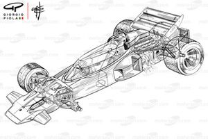 Подробная схема Lotus 72C 1970 года