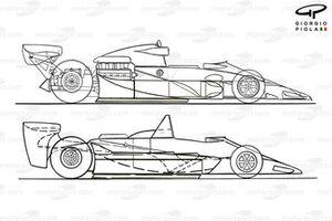 Comparaison de la Lotus 79 et de la Lotus 78 (en haut)