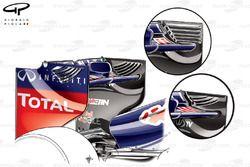 Comparaison de l'aileron arrière de la Red Bull RB9