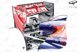 Vue latérale de la Toro Rosso STR8, Singapour