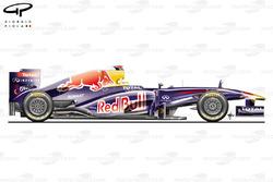 Red Bull RB7, вид сбоку. Модификация Гран При Италии