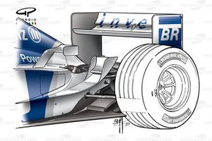 Williams FW25 2003 sidepod flicks