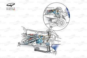 Williams FW23 2001 rear suspension detail