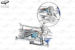 Задняя подвеска Williams FW23