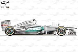 DUPLICATE: Mercedes W03 side view