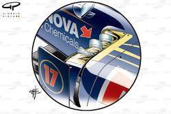 Toro Rosso STR7 sidepod vortex generators